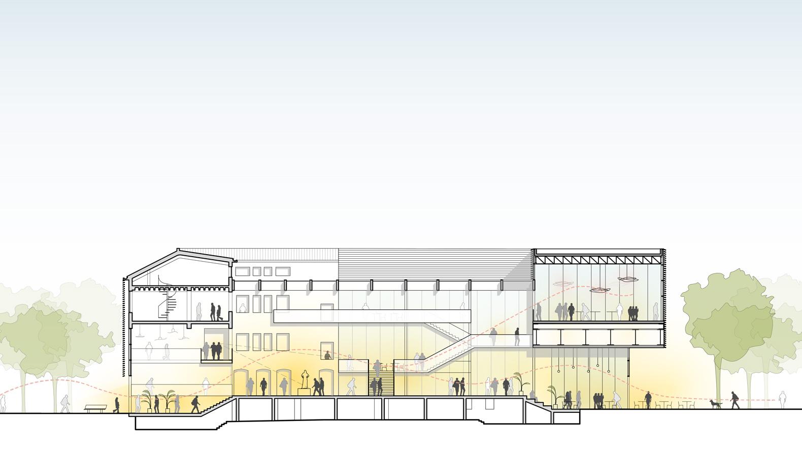 Längsschnitt: Die zentrale Halle schafft eine Wegeverbindung durch das PFI
